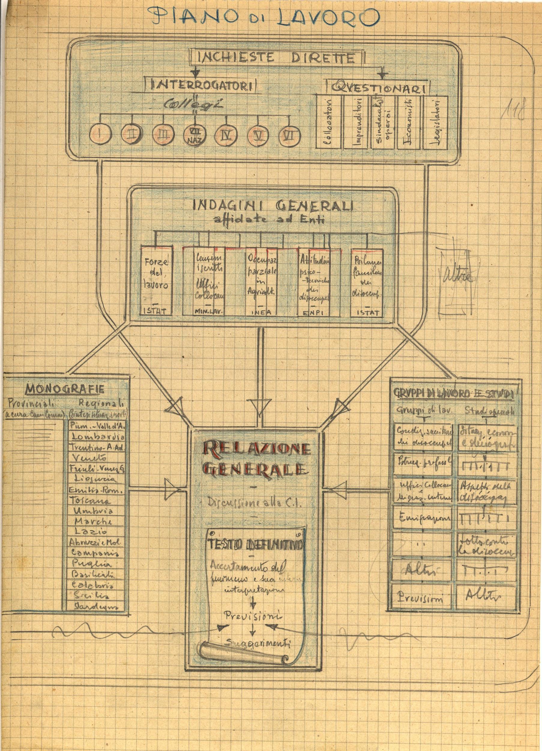 Archivio della commissione parlamentare d 39 inchiesta sulla for Camera dei deputati composizione